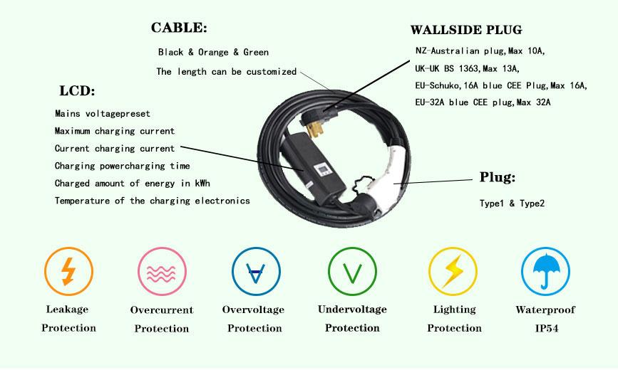 portable 240v charger