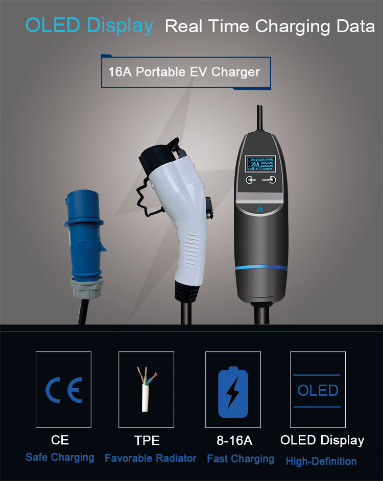 Electric Vehicle Charging Cable